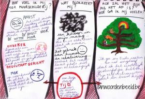 creatief dagboek 03 bewerkt